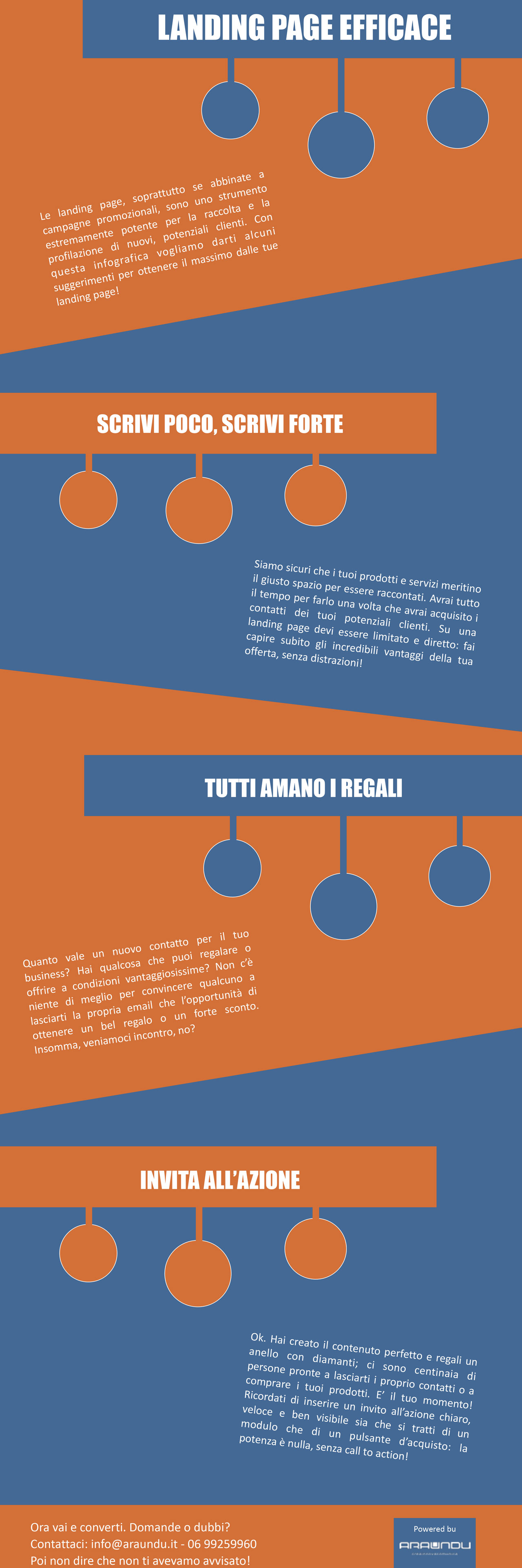 landing page infografica